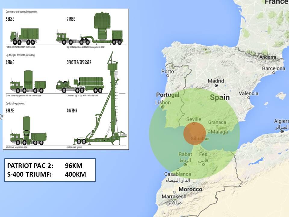 Comparativa de los alcances (teóricos) del S-400 y el PATRIOT PAC-2