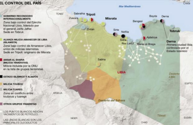 Foto Libia