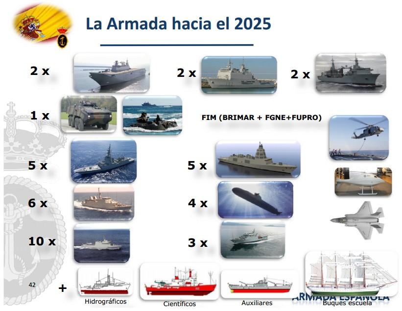 Lo que la Armada espera para 2025. En los dos LHD estamos de acuerdo. En reducir el número de escoltas a 10... ¡ni hablar!